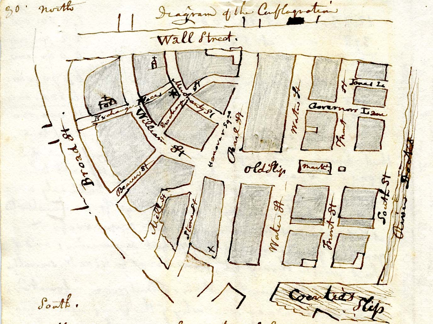 Watson's hand-drawn diagram in his diary of the southeast Manhattan area affected by the Great Fire of New York City in 1835, Winterthur Library, Joseph Downs Collection of Manuscripts and Printed Ephemera